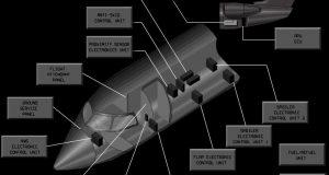 aerospace linuxfg